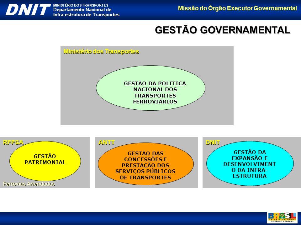 Missão do Órgão Executor Governamental DNIT MINISTÉRIO DOS TRANSPORTES Departamento Nacional de Infra-estrutura de Transportes GESTÃO GOVERNAMENTAL Mi