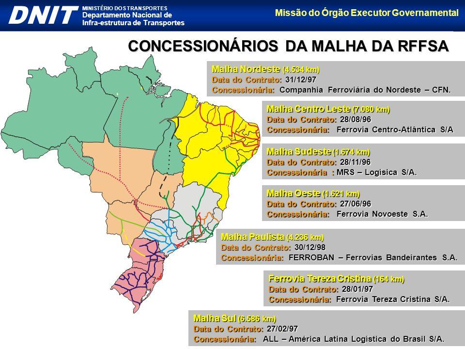 Missão do Órgão Executor Governamental DNIT MINISTÉRIO DOS TRANSPORTES Departamento Nacional de Infra-estrutura de Transportes CONCESSIONÁRIOS DA MALH
