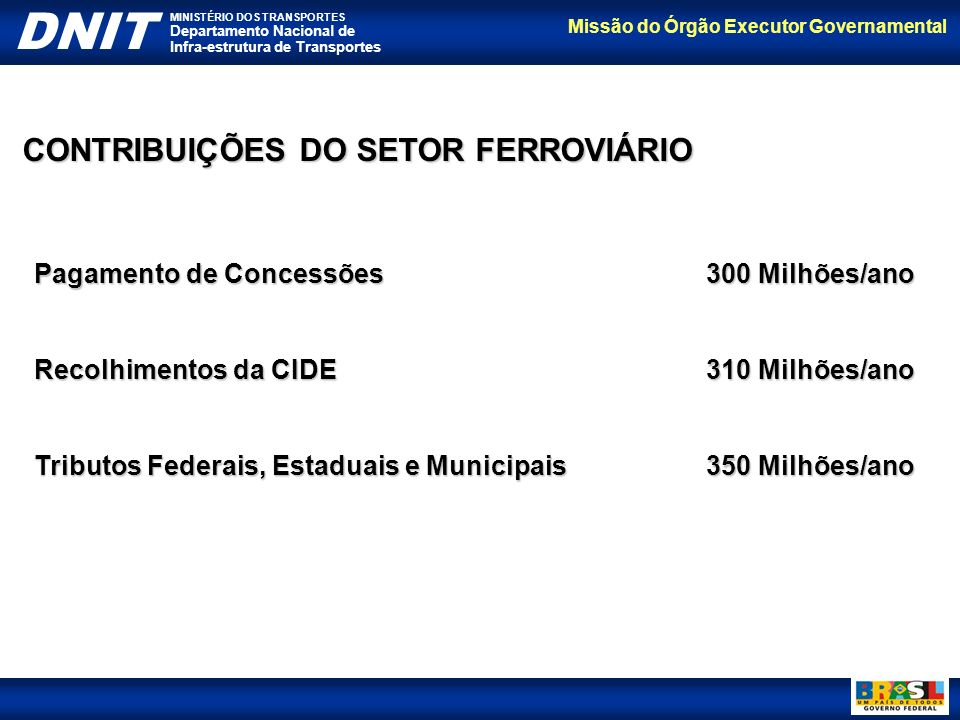 Missão do Órgão Executor Governamental DNIT MINISTÉRIO DOS TRANSPORTES Departamento Nacional de Infra-estrutura de Transportes CONTRIBUIÇÕES DO SETOR