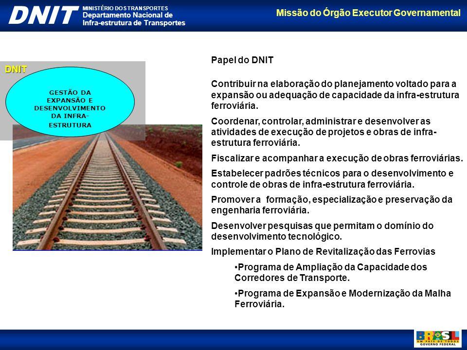 Missão do Órgão Executor Governamental DNIT MINISTÉRIO DOS TRANSPORTES Departamento Nacional de Infra-estrutura de Transportes DNIT GESTÃO DA EXPANSÃO
