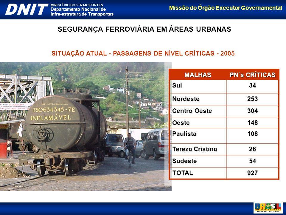 Missão do Órgão Executor Governamental DNIT MINISTÉRIO DOS TRANSPORTES Departamento Nacional de Infra-estrutura de Transportes SEGURANÇA FERROVIÁRIA E