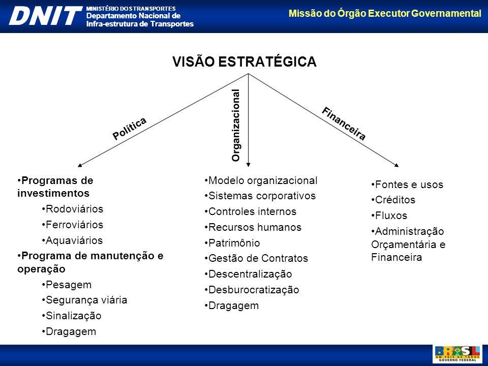 Missão do Órgão Executor Governamental DNIT MINISTÉRIO DOS TRANSPORTES Departamento Nacional de Infra-estrutura de Transportes AHIMOC - Administração das Hidrovias da Amazônia Ocidental AHIMOR - Administração das Hidrovias da Amazônia Oriental AHINOR - Administração das Hidrovias do Nordeste AHSFRA - Administração da Hidrovia do São Francisco AHITAR - Administração das Hidrovias do Tocantins e Araguaia AHRANA - Administração da Hidrovia do Paraná AHIPAR - Administração da Hidrovia do Paraguai AHSUL - Administração das Hidrovias do Sul Administrações de Hidrovias