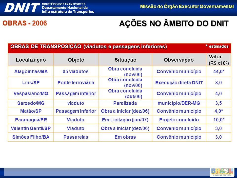 Missão do Órgão Executor Governamental DNIT MINISTÉRIO DOS TRANSPORTES Departamento Nacional de Infra-estrutura de Transportes AÇÕES NO ÂMBITO DO DNIT