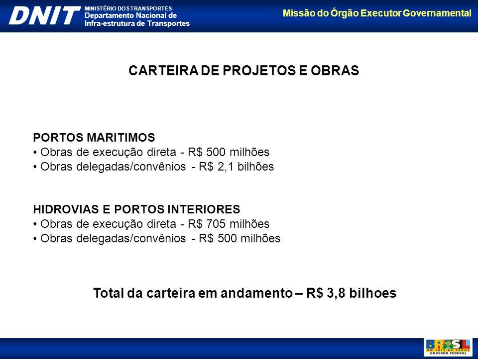 Missão do Órgão Executor Governamental DNIT MINISTÉRIO DOS TRANSPORTES Departamento Nacional de Infra-estrutura de Transportes PORTOS MARITIMOS Obras