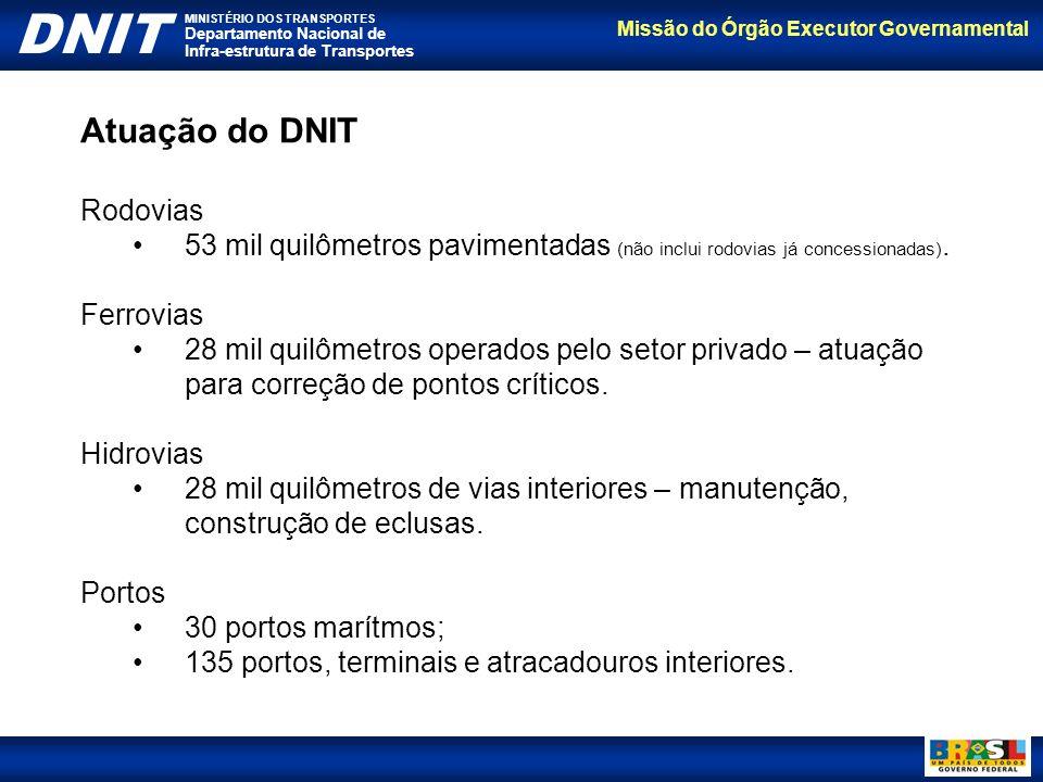 Missão do Órgão Executor Governamental DNIT MINISTÉRIO DOS TRANSPORTES Departamento Nacional de Infra-estrutura de Transportes Atuação do DNIT Rodovia