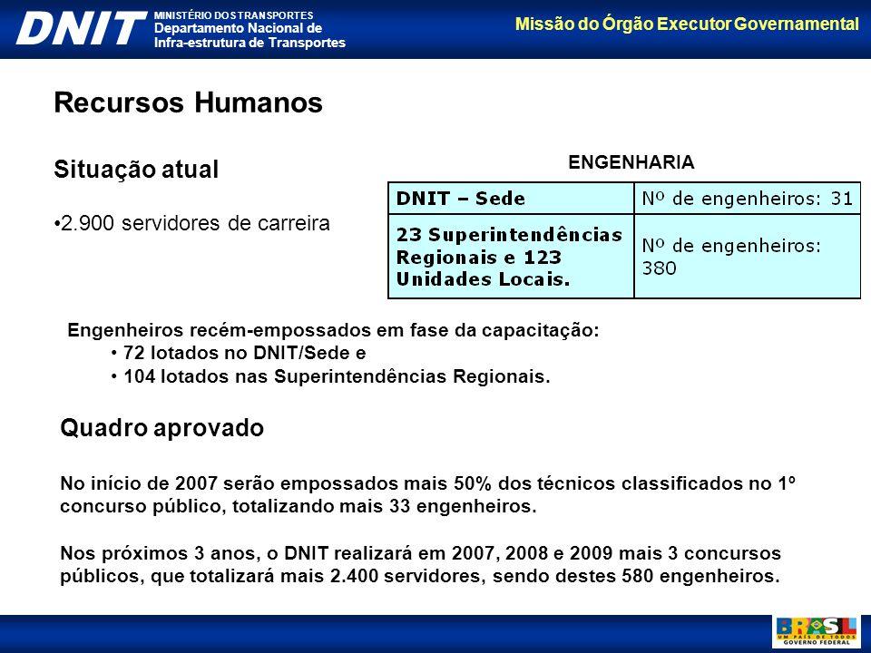 Missão do Órgão Executor Governamental DNIT MINISTÉRIO DOS TRANSPORTES Departamento Nacional de Infra-estrutura de Transportes Recursos Humanos Situaç