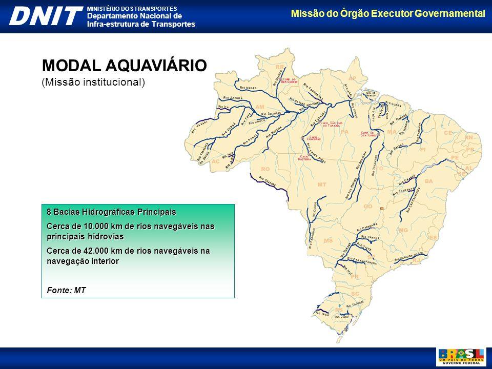 Missão do Órgão Executor Governamental DNIT MINISTÉRIO DOS TRANSPORTES Departamento Nacional de Infra-estrutura de Transportes MODAL AQUAVIÁRIO (Missã