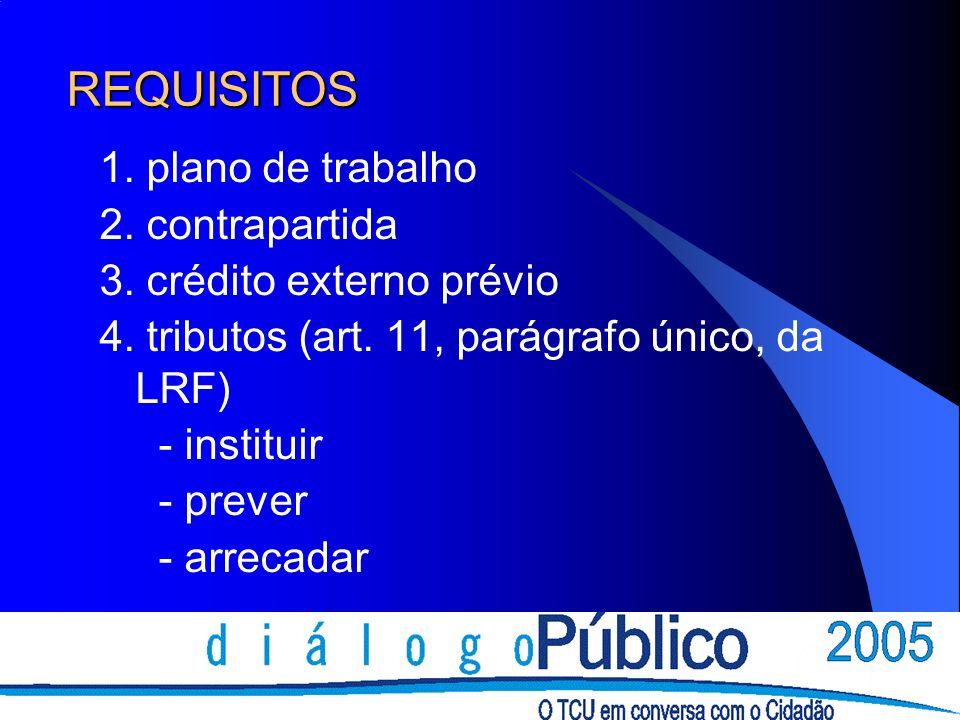 REQUISITOS 1. plano de trabalho 2. contrapartida 3.