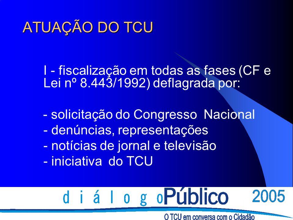 ATUAÇÃO DO TCU I - fiscalização em todas as fases (CF e Lei nº 8.443/1992) deflagrada por: - solicitação do Congresso Nacional - denúncias, representações - notícias de jornal e televisão - iniciativa do TCU