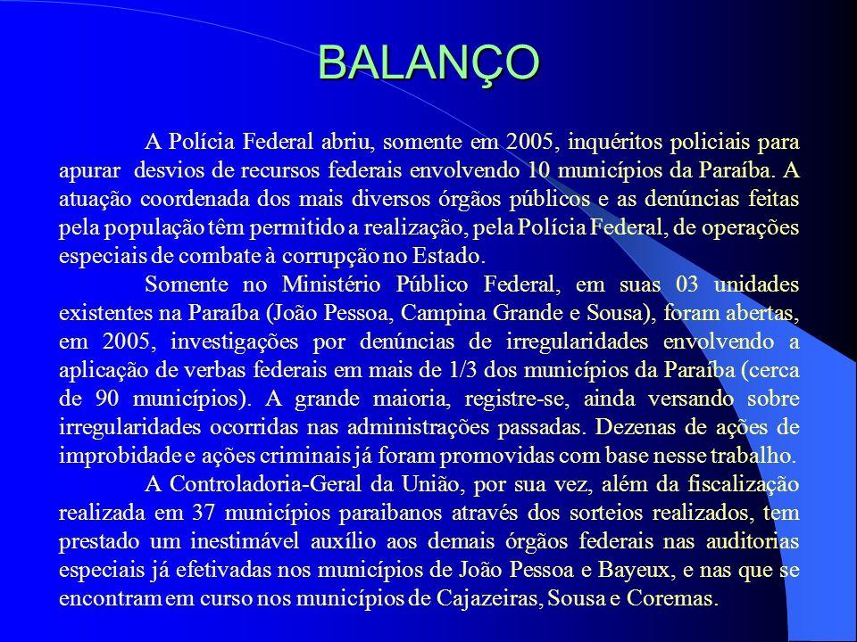 BALANÇO A Polícia Federal abriu, somente em 2005, inquéritos policiais para apurar desvios de recursos federais envolvendo 10 municípios da Paraíba. A