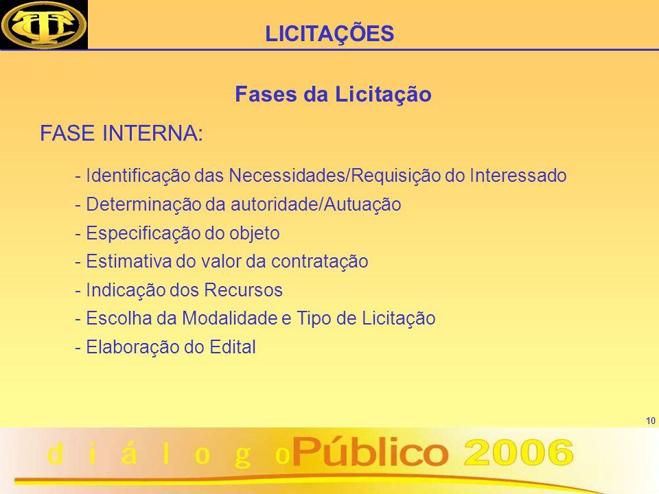 10 Fases da Licitação FASE INTERNA: - Identificação das Necessidades/Requisição do Interessado - Determinação da autoridade/Autuação - Especificação do objeto - Estimativa do valor da contratação - Indicação dos Recursos - Escolha da Modalidade e Tipo de Licitação - Elaboração do Edital LICITAÇÕES