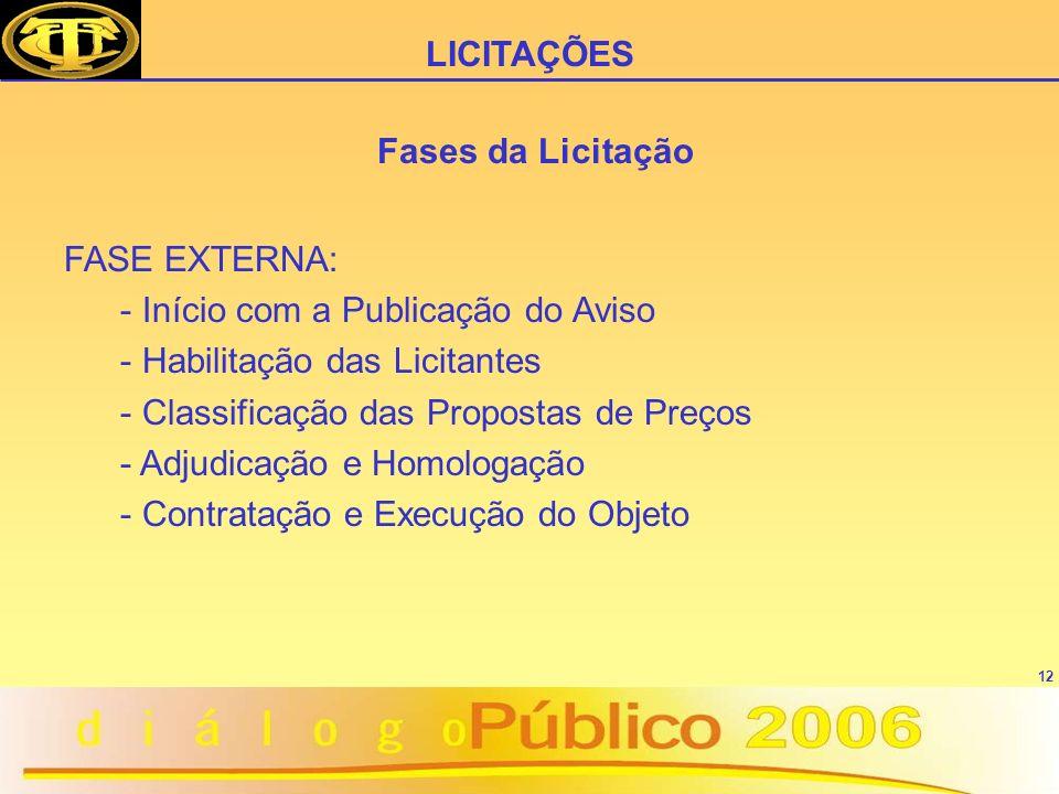 12 FASE EXTERNA: - Início com a Publicação do Aviso - Habilitação das Licitantes - Classificação das Propostas de Preços - Adjudicação e Homologação - Contratação e Execução do Objeto LICITAÇÕES Fases da Licitação