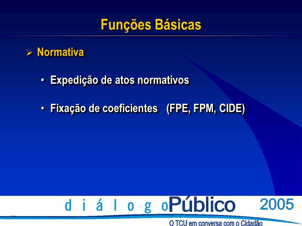 Funções Básicas Normativa Normativa Expedição de atos normativos Expedição de atos normativos Fixação de coeficientes (FPE, FPM, CIDE) Fixação de coeficientes (FPE, FPM, CIDE) Normativa Normativa Expedição de atos normativos Expedição de atos normativos Fixação de coeficientes (FPE, FPM, CIDE) Fixação de coeficientes (FPE, FPM, CIDE)