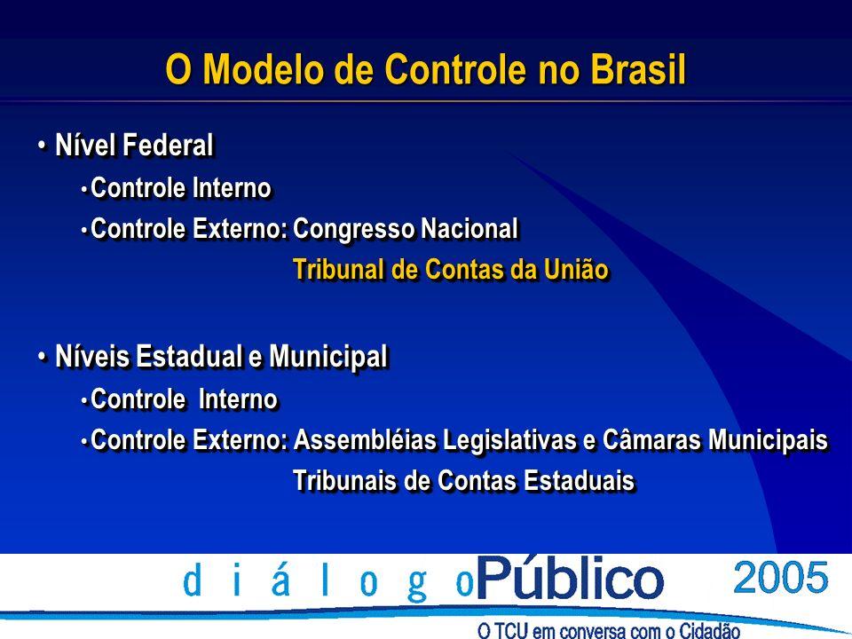 O Modelo de Controle no Brasil Nível Federal Nível Federal Controle Interno Controle Interno Controle Externo:Congresso Nacional Controle Externo:Congresso Nacional Tribunal de Contas da União Níveis Estadual e Municipal Níveis Estadual e Municipal Controle Interno Controle Interno Controle Externo: Assembléias Legislativas e Câmaras Municipais Controle Externo: Assembléias Legislativas e Câmaras Municipais Tribunais de Contas Estaduais Nível Federal Nível Federal Controle Interno Controle Interno Controle Externo:Congresso Nacional Controle Externo:Congresso Nacional Tribunal de Contas da União Níveis Estadual e Municipal Níveis Estadual e Municipal Controle Interno Controle Interno Controle Externo: Assembléias Legislativas e Câmaras Municipais Controle Externo: Assembléias Legislativas e Câmaras Municipais Tribunais de Contas Estaduais
