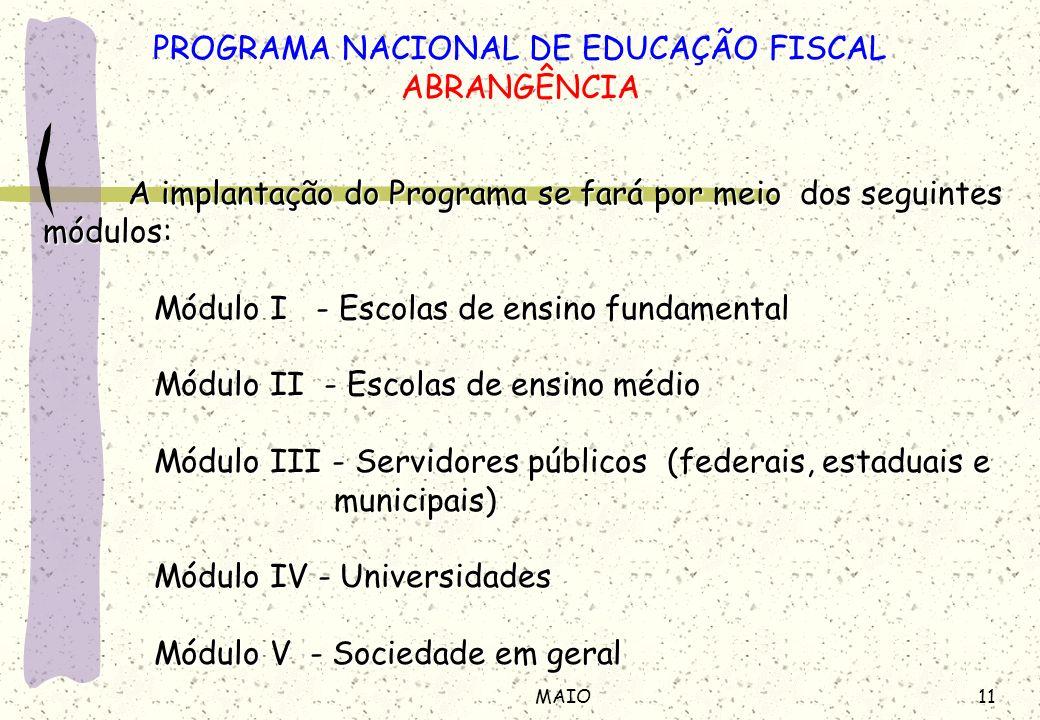 11MAIO A implantação do Programa se fará por meio dos seguintes módulos: Módulo I - Escolas de ensino fundamental Módulo II - Escolas de ensino médio
