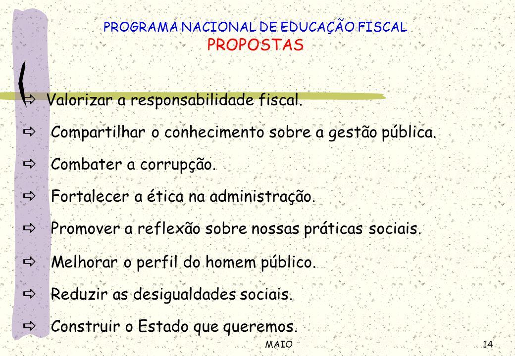 14MAIO Valorizar a responsabilidade fiscal. Compartilhar o conhecimento sobre a gestão pública. Combater a corrupção. Fortalecer a ética na administra