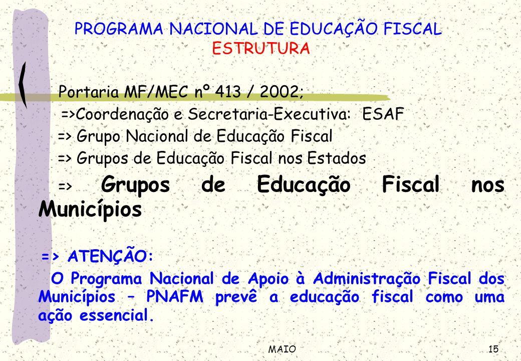 15MAIO Portaria MF/MEC nº 413 / 2002; =>Coordenação e Secretaria-Executiva: ESAF => Grupo Nacional de Educação Fiscal => Grupos de Educação Fiscal nos Estados => Grupos de Educação Fiscal nos Municípios => ATENÇÃO: O Programa Nacional de Apoio à Administração Fiscal dos Municípios – PNAFM prevê a educação fiscal como uma ação essencial.