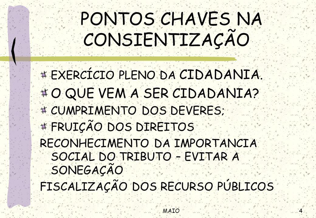 4MAIO PONTOS CHAVES NA CONSIENTIZAÇÃO EXERCÍCIO PLENO DA CIDADANIA.