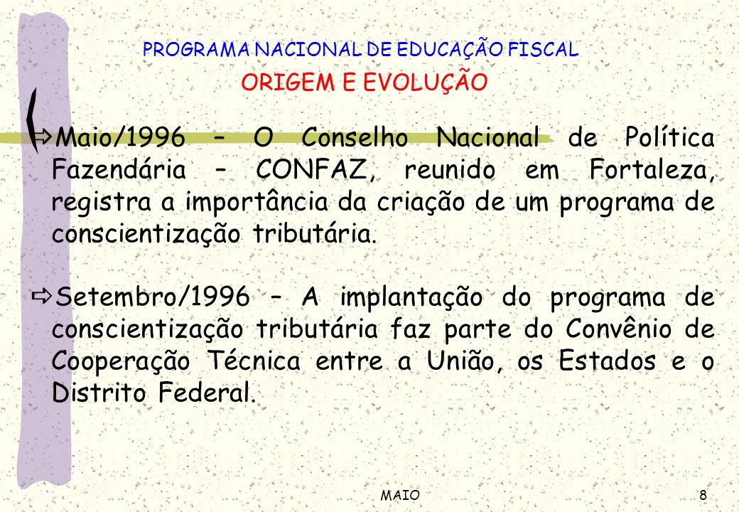8MAIO Maio/1996 – O Conselho Nacional de Política Fazendária – CONFAZ, reunido em Fortaleza, registra a importância da criação de um programa de conscientização tributária.