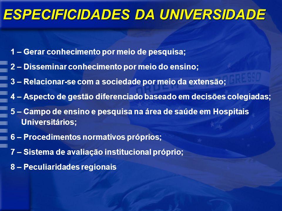 ESPECIFICIDADES DA UNIVERSIDADE 1 – Gerar conhecimento por meio de pesquisa; 2 – Disseminar conhecimento por meio do ensino; 3 – Relacionar-se com a sociedade por meio da extensão; 4 – Aspecto de gestão diferenciado baseado em decisões colegiadas; 5 – Campo de ensino e pesquisa na área de saúde em Hospitais Universitários; 6 – Procedimentos normativos próprios; 7 – Sistema de avaliação institucional próprio; 8 – Peculiaridades regionais