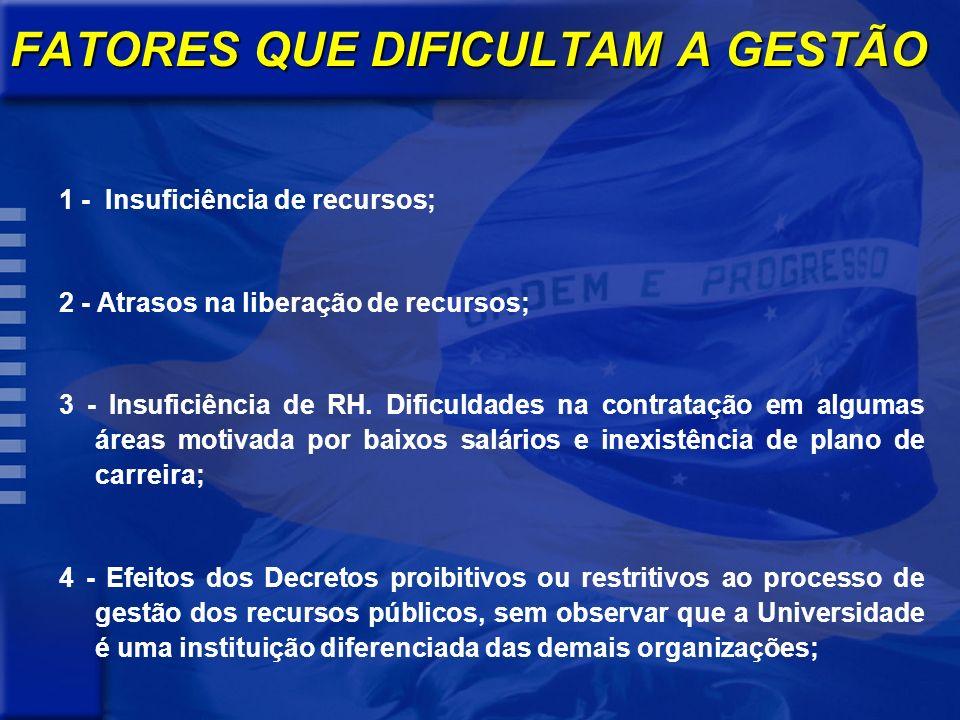 FATORES QUE DIFICULTAM A GESTÃO 1 - Insuficiência de recursos; 2 - Atrasos na liberação de recursos; 3 - Insuficiência de RH. Dificuldades na contrata