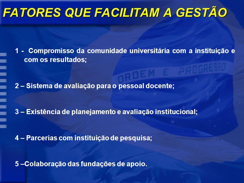 FATORES QUE FACILITAM A GESTÃO 1 - Compromisso da comunidade universitária com a instituição e com os resultados; 2 – Sistema de avaliação para o pess