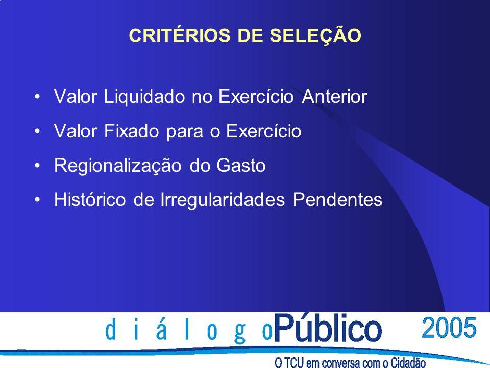 CRITÉRIOS DE SELEÇÃO Valor Liquidado no Exercício Anterior Valor Fixado para o Exercício Regionalização do Gasto Histórico de Irregularidades Pendentes