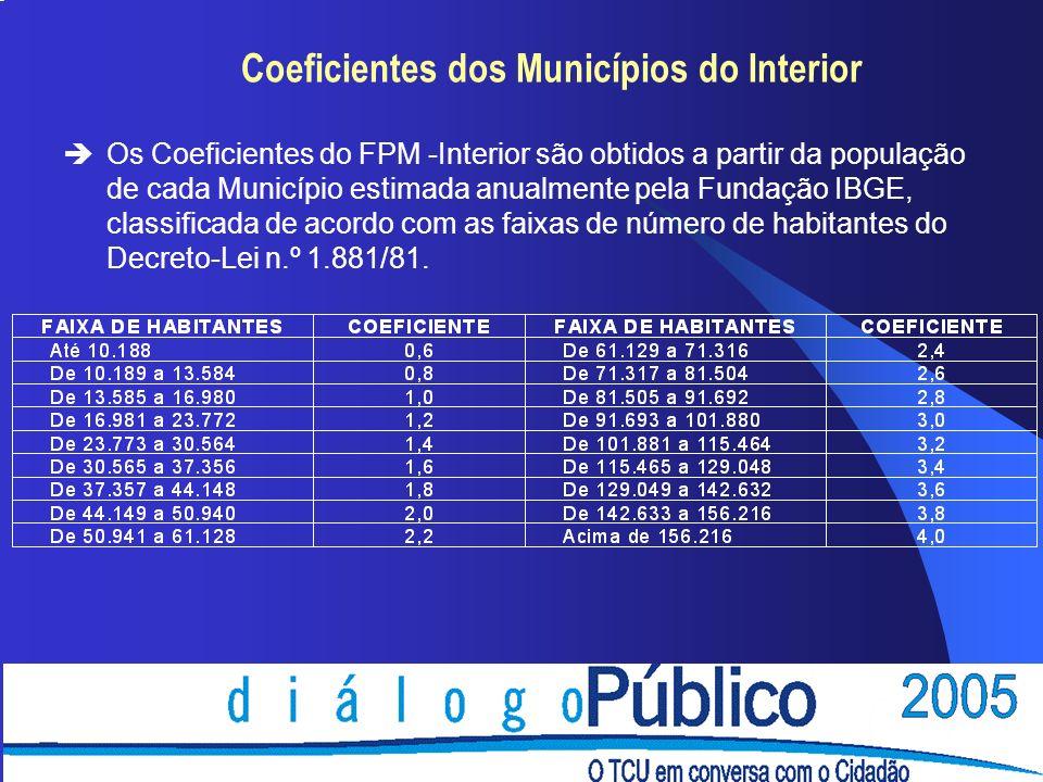 Coeficientes dos Municípios do Interior èOs Coeficientes do FPM -Interior são obtidos a partir da população de cada Município estimada anualmente pela Fundação IBGE, classificada de acordo com as faixas de número de habitantes do Decreto-Lei n.º 1.881/81.