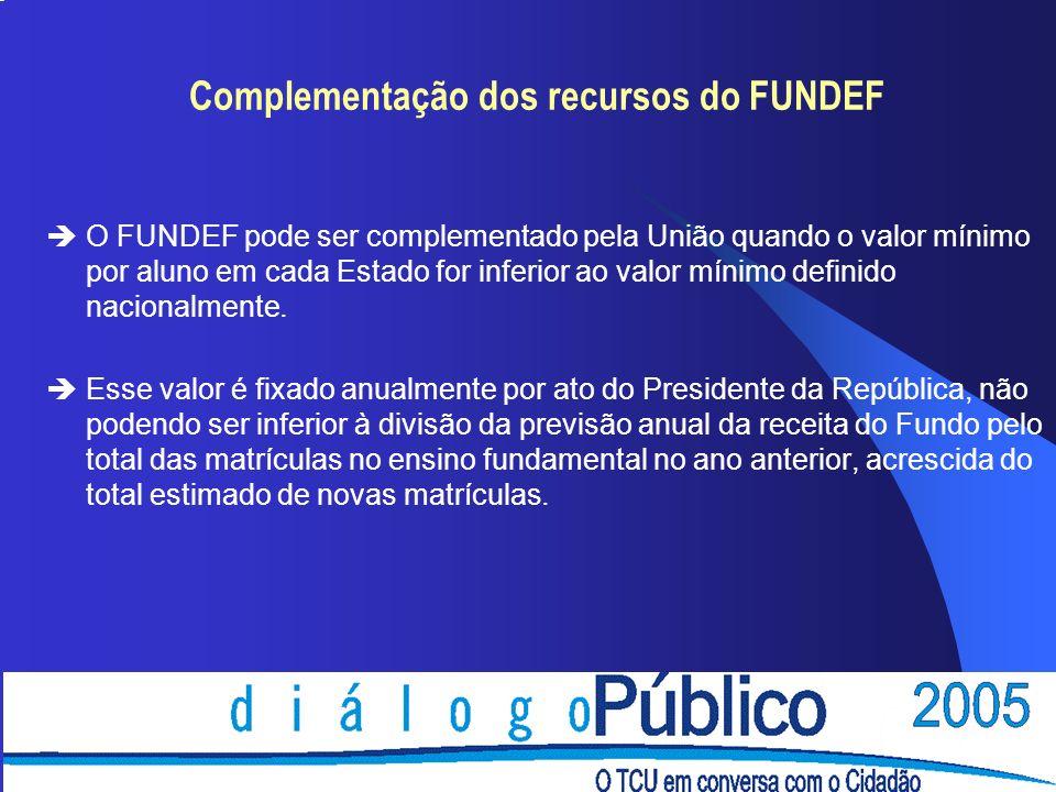 Complementação dos recursos do FUNDEF èO FUNDEF pode ser complementado pela União quando o valor mínimo por aluno em cada Estado for inferior ao valor mínimo definido nacionalmente.