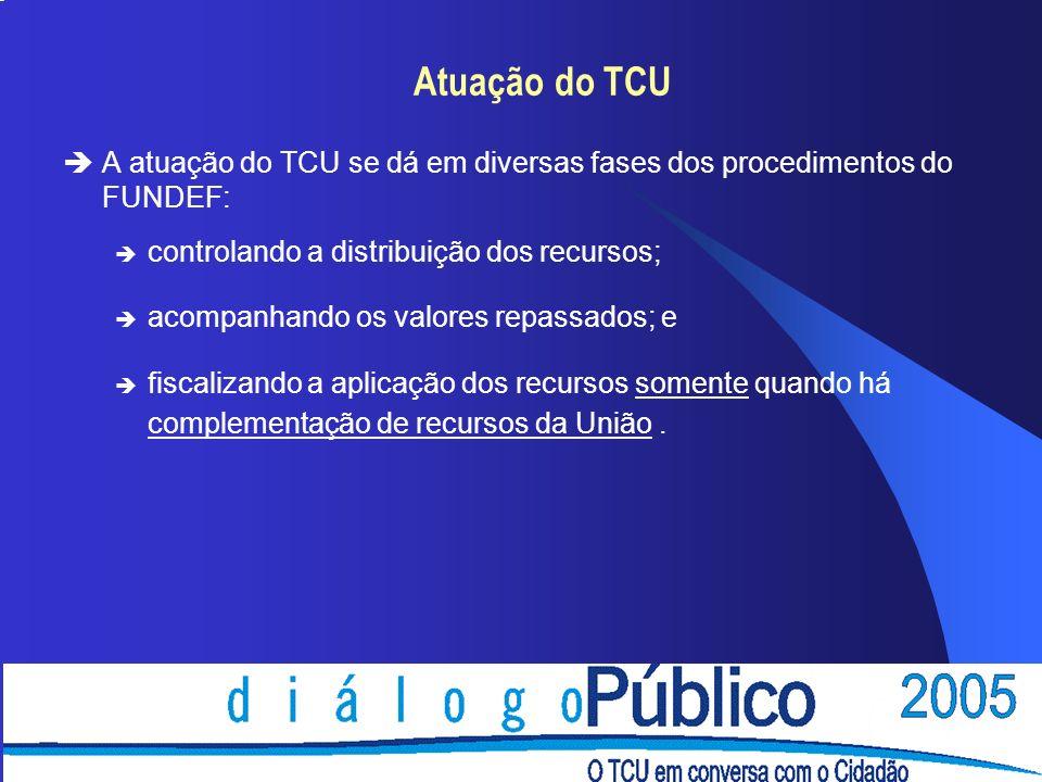 Atuação do TCU èA atuação do TCU se dá em diversas fases dos procedimentos do FUNDEF: è controlando a distribuição dos recursos; è acompanhando os valores repassados; e è fiscalizando a aplicação dos recursos somente quando há complementação de recursos da União.