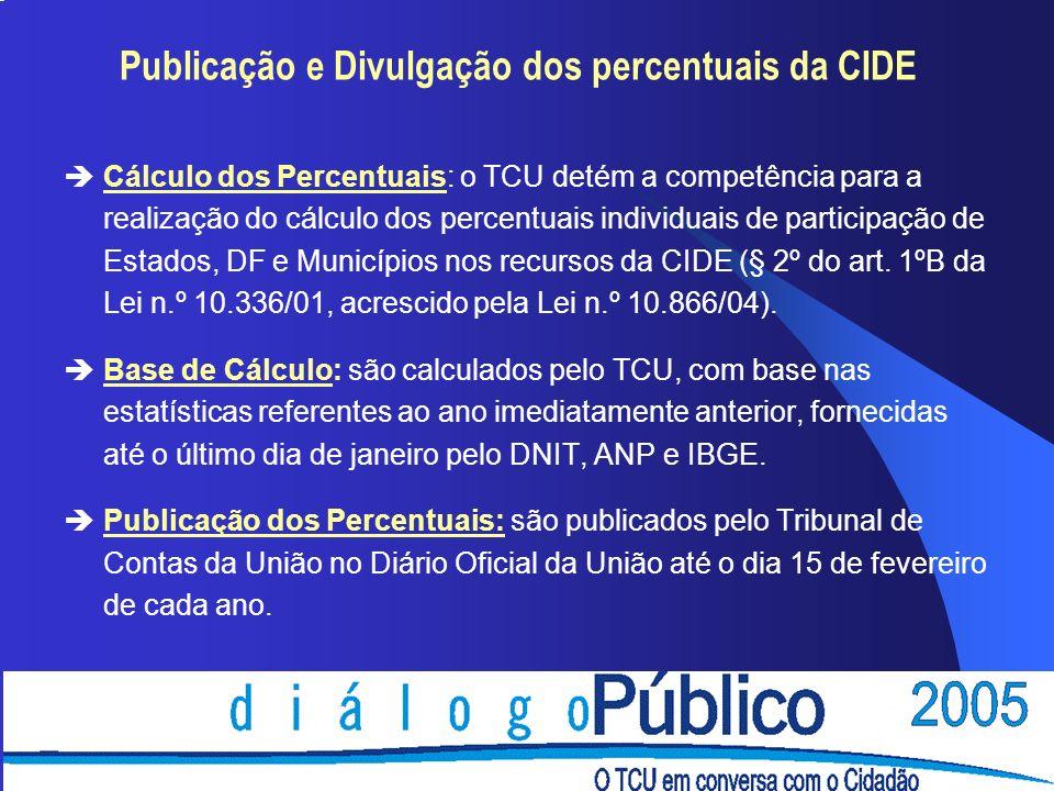 Publicação e Divulgação dos percentuais da CIDE èCálculo dos Percentuais: o TCU detém a competência para a realização do cálculo dos percentuais individuais de participação de Estados, DF e Municípios nos recursos da CIDE (§ 2º do art.
