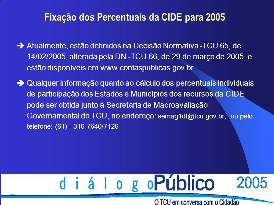 Fixação dos Percentuais da CIDE para 2005 èAtualmente, estão definidos na Decisão Normativa -TCU 65, de 14/02/2005, alterada pela DN -TCU 66, de 29 de março de 2005, e estão disponíveis em www.contaspublicas.gov.br.