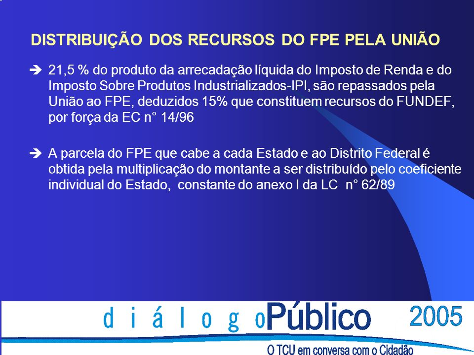DISTRIBUIÇÃO DOS RECURSOS DO FPE PELA UNIÃO è21,5 % do produto da arrecadação líquida do Imposto de Renda e do Imposto Sobre Produtos Industrializados-IPI, são repassados pela União ao FPE, deduzidos 15% que constituem recursos do FUNDEF, por força da EC n° 14/96 èA parcela do FPE que cabe a cada Estado e ao Distrito Federal é obtida pela multiplicação do montante a ser distribuído pelo coeficiente individual do Estado, constante do anexo I da LC n° 62/89