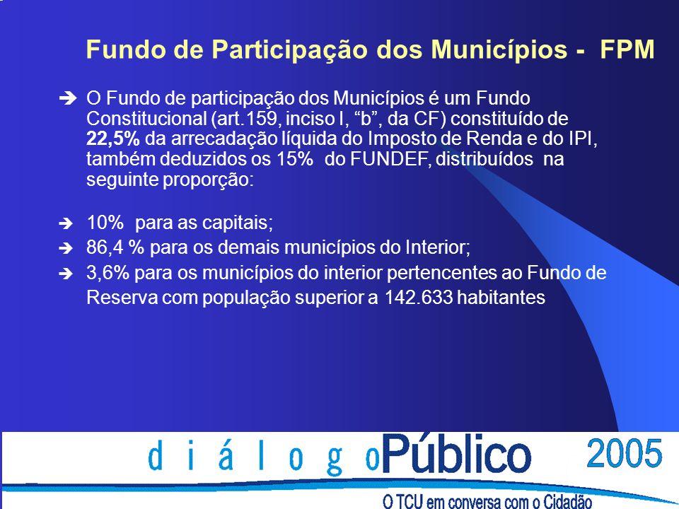 èO Fundo de participação dos Municípios é um Fundo Constitucional (art.159, inciso I, b, da CF) constituído de 22,5% da arrecadação líquida do Imposto de Renda e do IPI, também deduzidos os 15% do FUNDEF, distribuídos na seguinte proporção: è 10% para as capitais; è 86,4 % para os demais municípios do Interior; 3,6% para os municípios do interior pertencentes ao Fundo de Reserva com população superior a 142.633 habitantes Fundo de Participação dos Municípios - FPM