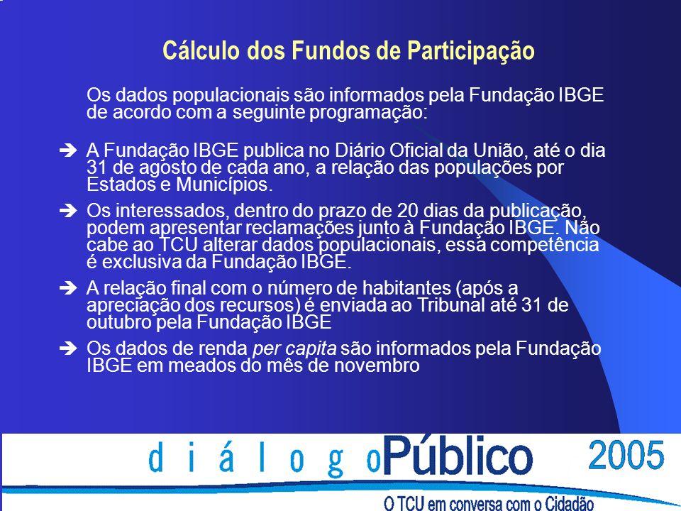 Os dados populacionais são informados pela Fundação IBGE de acordo com a seguinte programação: èA Fundação IBGE publica no Diário Oficial da União, até o dia 31 de agosto de cada ano, a relação das populações por Estados e Municípios.