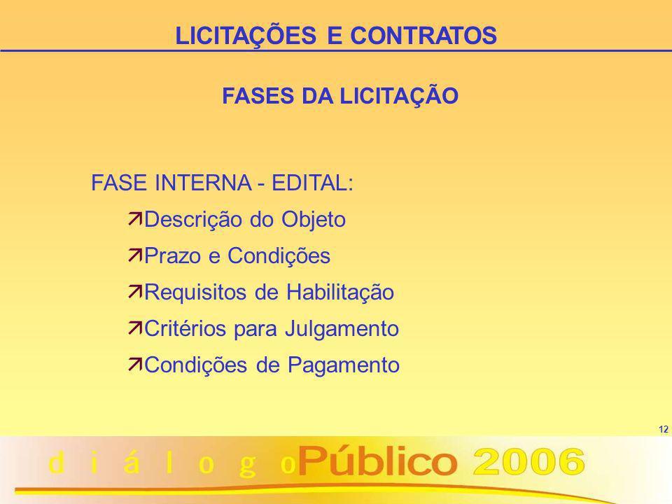 12 FASE INTERNA - EDITAL: ä Descrição do Objeto ä Prazo e Condições ä Requisitos de Habilitação ä Critérios para Julgamento ä Condições de Pagamento L
