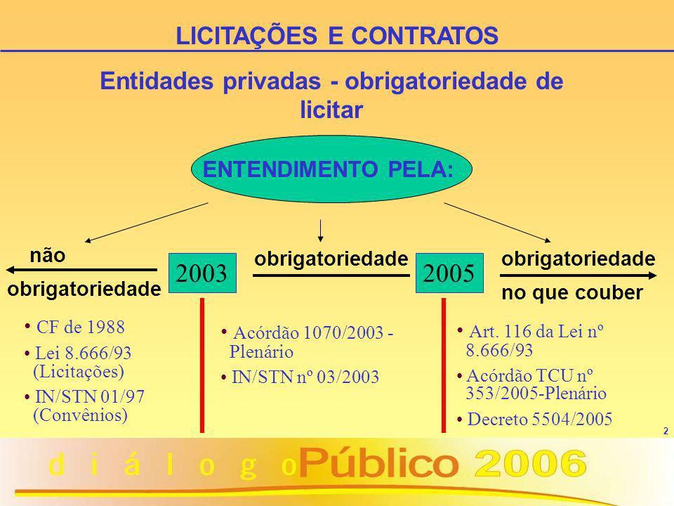 2 não obrigatoriedade 2003 LICITAÇÕES E CONTRATOS Entidades privadas - obrigatoriedade de licitar 2005 Acórdão 1070/2003 - Plenário IN/STN nº 03/2003