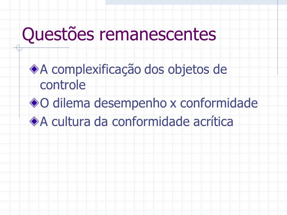 Questões remanescentes A complexificação dos objetos de controle O dilema desempenho x conformidade A cultura da conformidade acrítica