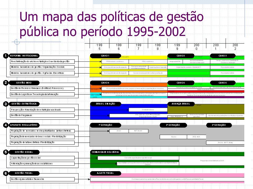 Um mapa das políticas de gestão pública no período 1995-2002