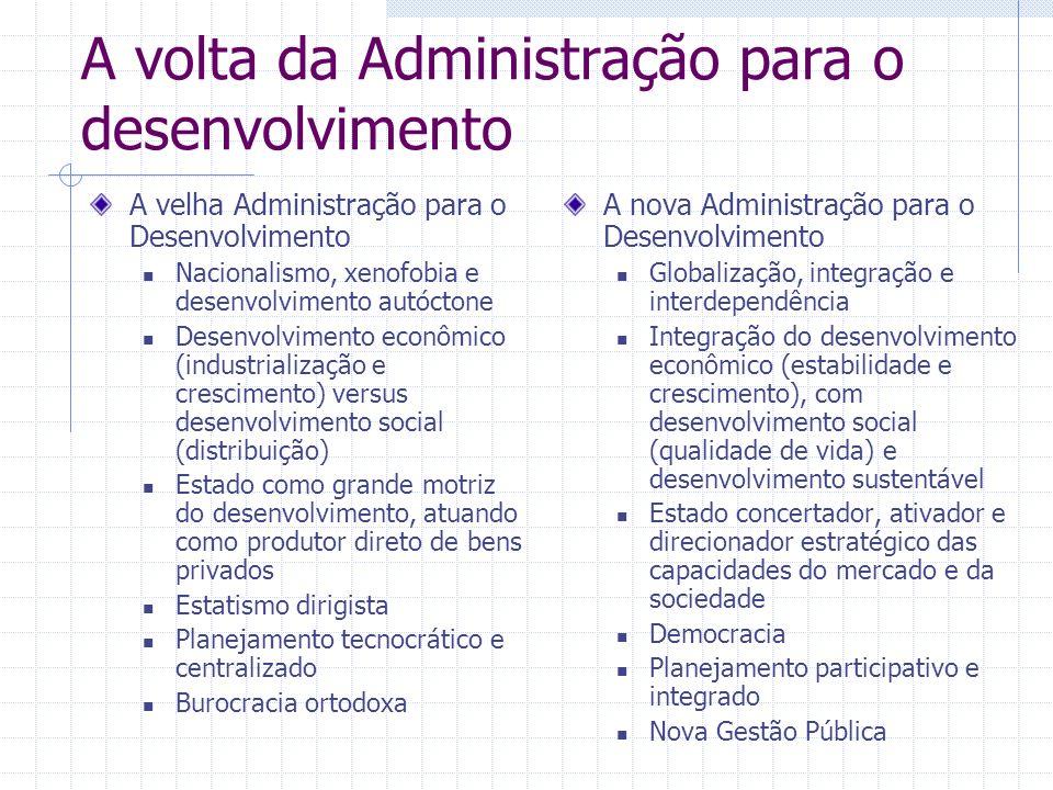 A volta da Administração para o desenvolvimento A velha Administração para o Desenvolvimento Nacionalismo, xenofobia e desenvolvimento autóctone Desen