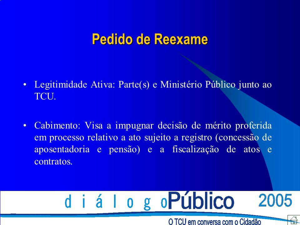 Pedido de Reexame Legitimidade Ativa: Parte(s) e Ministério Público junto ao TCU.
