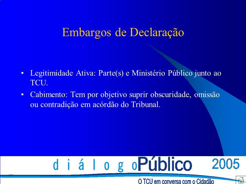 Embargos de Declaração Legitimidade Ativa: Parte(s) e Ministério Público junto ao TCU.