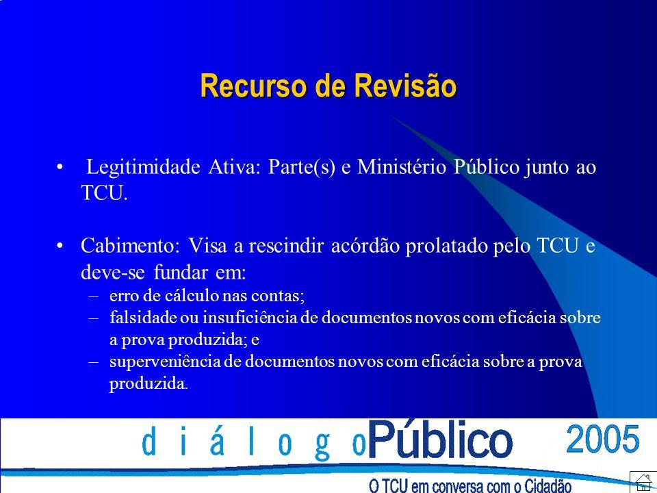 Recurso de Revisão Legitimidade Ativa: Parte(s) e Ministério Público junto ao TCU.