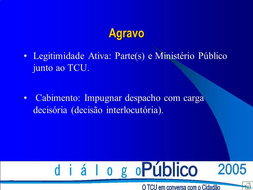 Agravo Legitimidade Ativa: Parte(s) e Ministério Público junto ao TCU.