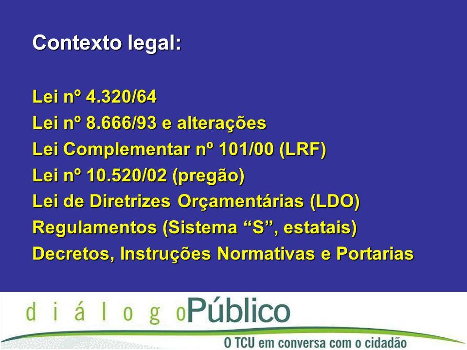 Contexto legal: Lei nº 4.320/64 Lei nº 8.666/93 e alterações Lei Complementar nº 101/00 (LRF) Lei nº 10.520/02 (pregão) Lei de Diretrizes Orçamentárias (LDO) Regulamentos (Sistema S, estatais) Decretos, Instruções Normativas e Portarias