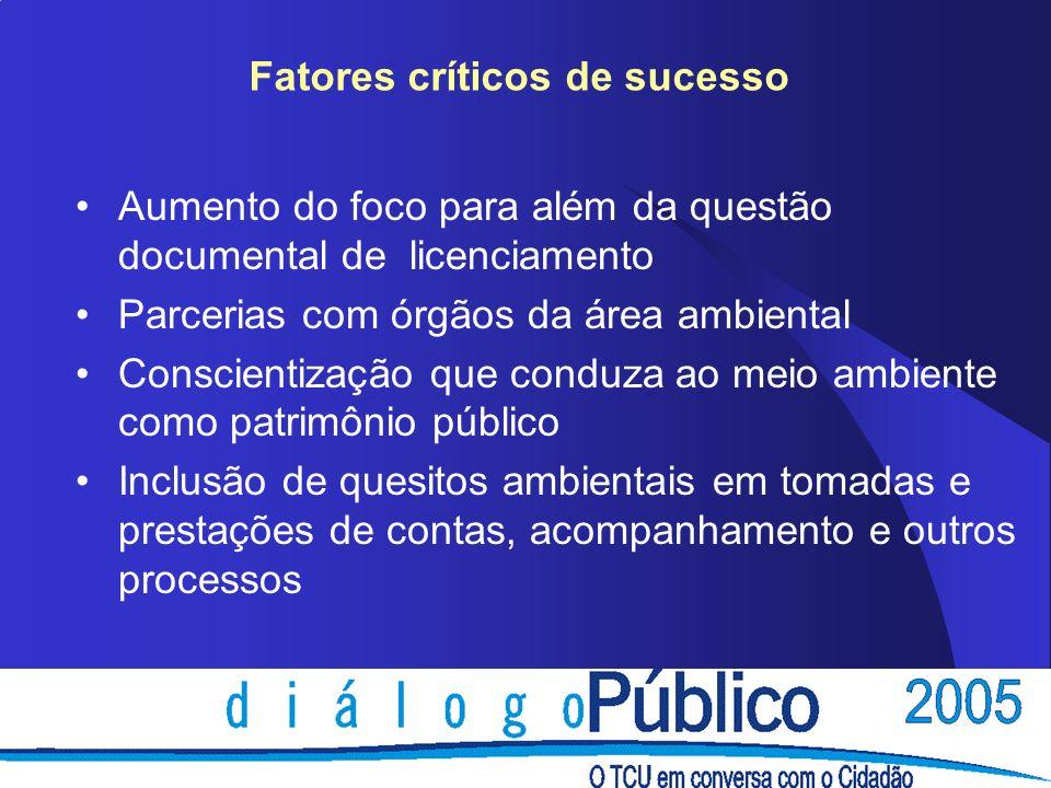 Fatores críticos de sucesso Aumento do foco para além da questão documental de licenciamento Parcerias com órgãos da área ambiental Conscientização qu
