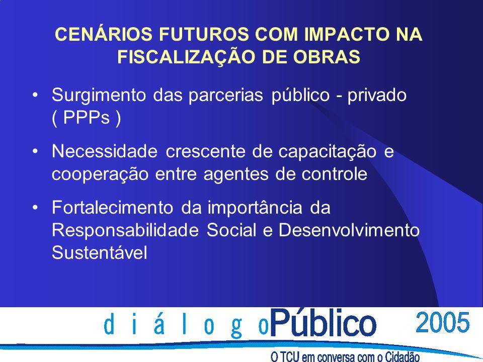 CENÁRIOS FUTUROS COM IMPACTO NA FISCALIZAÇÃO DE OBRAS Surgimento das parcerias público - privado ( PPPs ) Necessidade crescente de capacitação e coope