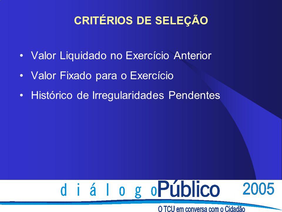 CRITÉRIOS DE SELEÇÃO Valor Liquidado no Exercício Anterior Valor Fixado para o Exercício Histórico de Irregularidades Pendentes