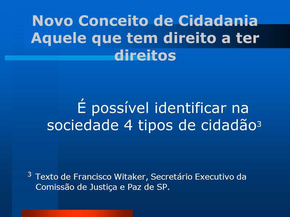 Novo Conceito de Cidadania Aquele que tem direito a ter direitos É possível identificar na sociedade 4 tipos de cidadão 3 3 Texto de Francisco Witaker