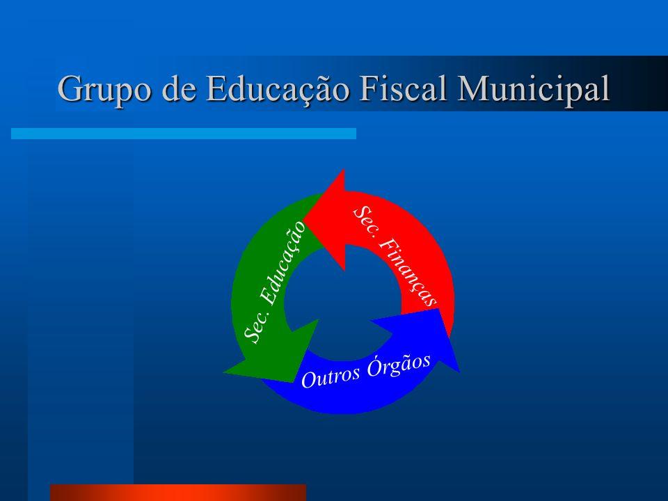 Grupo de Educação Fiscal Municipal Sec. Finanças Sec. Educação Outros Órgãos